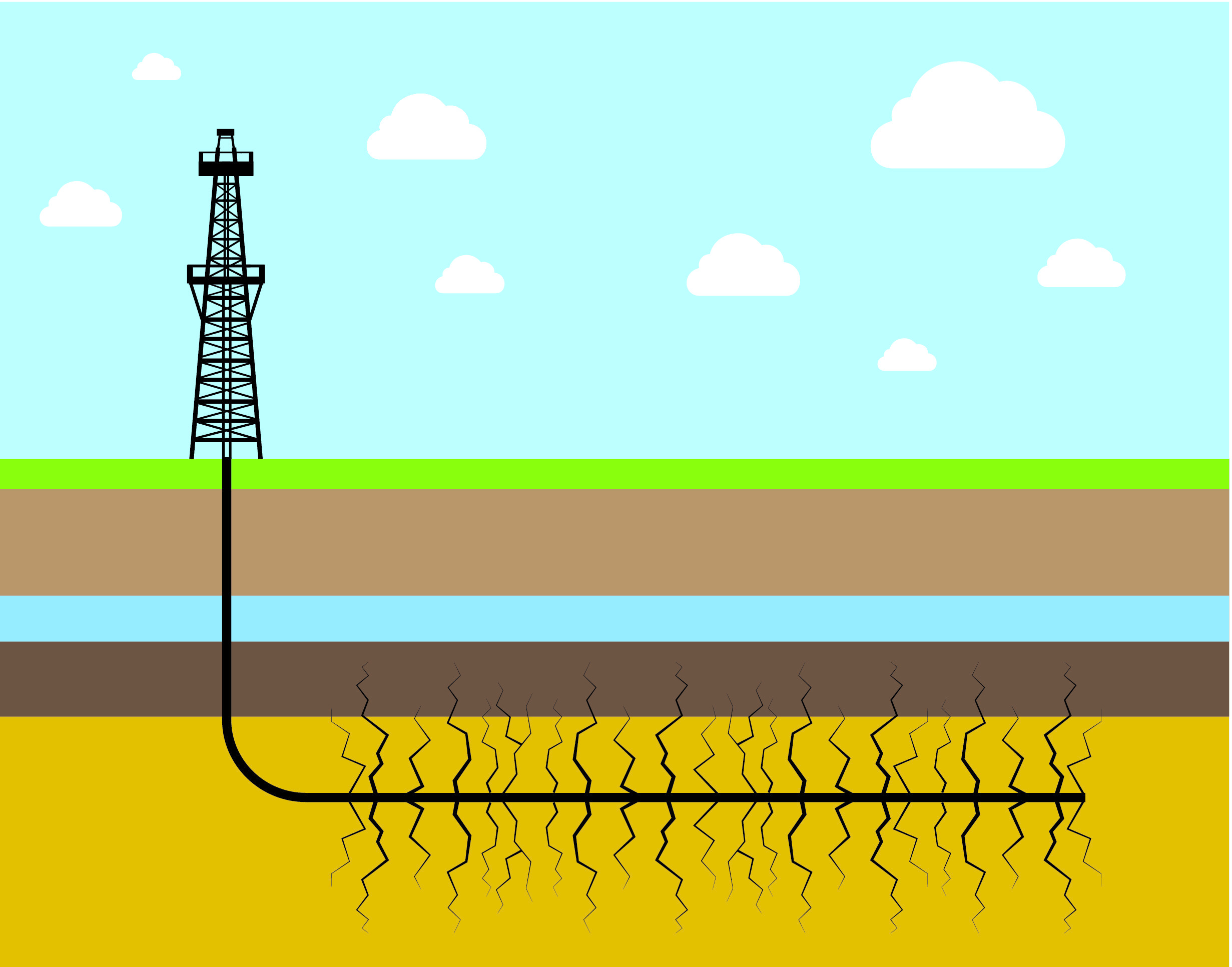 The fracking procedure