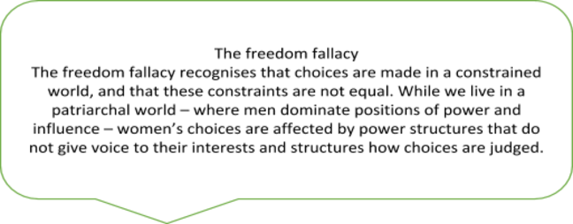 A quote box containing a definition of The Freedom Fallacy: The freedom fallacy recognises that choices are made in a constrained world, and that these constraints are not equal. While we live in a patriarchal world, where men dominate positions of power and influence women's choices are affected by power structures that do not give voice to their interests, and structures how choices are judged.