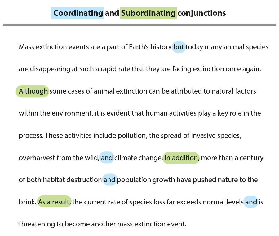 The words although, but, and, in addition and as a result highlighted in the following paragraph: Mass extinction events are a part of Earth's history but today many animal species are disappearing at such a rapid rate that they are facing extinction once again. Although some cases of animal extinction can be attributed to natural factors within the environment, it is evident that human activities play a key role in the process. These activities include pollution, the spread of invasive species, overharvest from the wild, and climate change. In addition, more than a century of both habitat destruction and population growth have pushed nature to the brink. As a result, the current rate of species loss far exceeds normal levels and is threatening to become another mass extinction event.