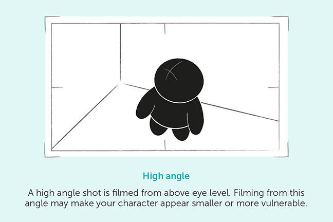 High angle - A high angle shot is filmed from above eye level. Filming from this angle may make your character appear smaller or more vulnerable.
