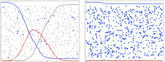 Two simulation screens with infection graphs. On the left there is a large peak in the middle with 50% of the agents infected. On the right there is hardly any peak