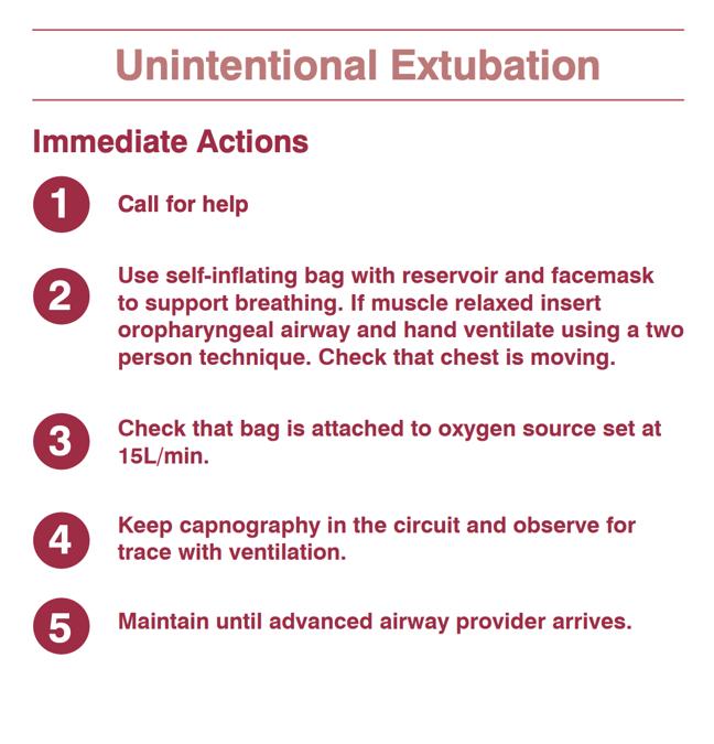 Unintentional extubation