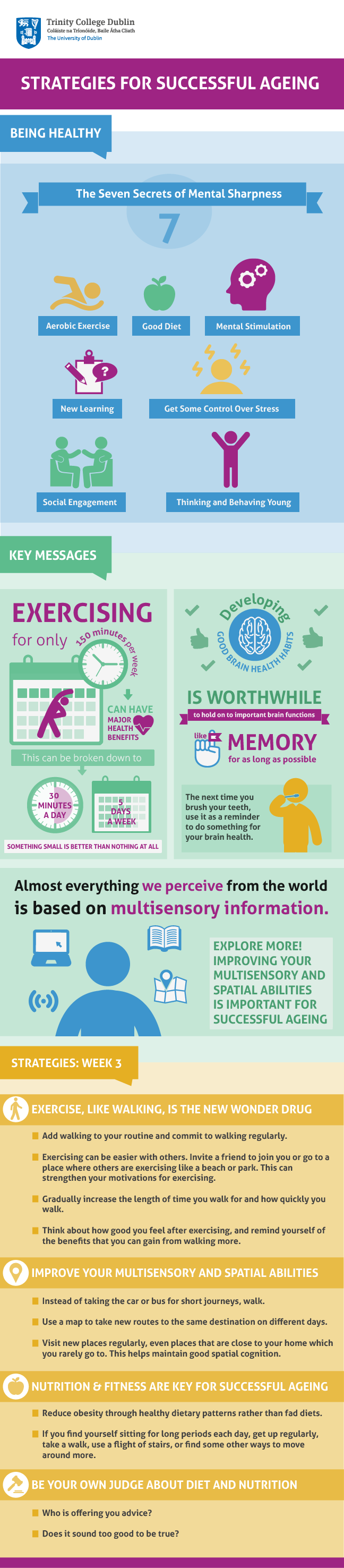Infographic: Being Healthy