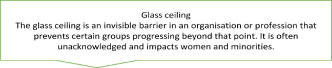 A quote box containing a definition of the Glass Ceiling: The glass ceiling is an invisible barrier in an organisation or profession that prevents certain groups progressing beyond that point. It is often unacknowledged and impacts women and minorities