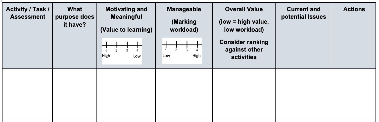Workload matrix