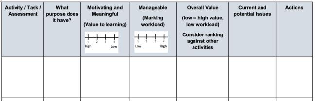 Workload matrix