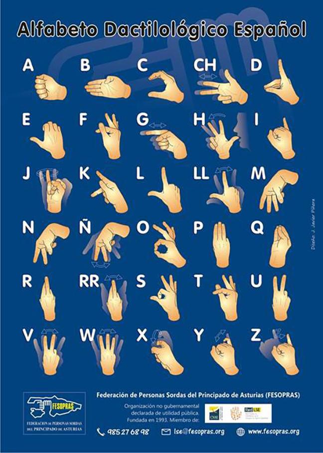 Spanish Sign Language (LSE) / Llengua de signes espanyola (LSE) / Lengua de signos española (LSE)