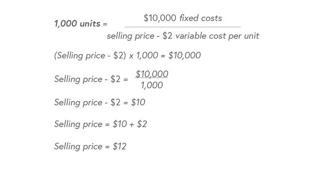 Selling price calculations