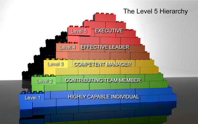 Level 5 leadership - accessible version can be accessed here