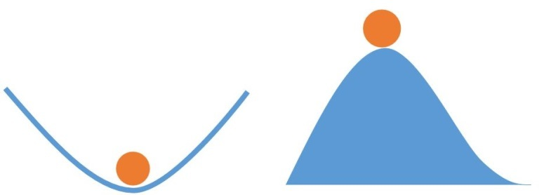 Left picture: An orange ball in a valley. Right picture: An orange ball on a blue hill