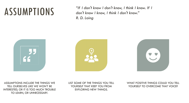 An image showing some key aspects of assumptions