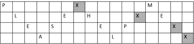 Example of rail fence cipher with nulls
