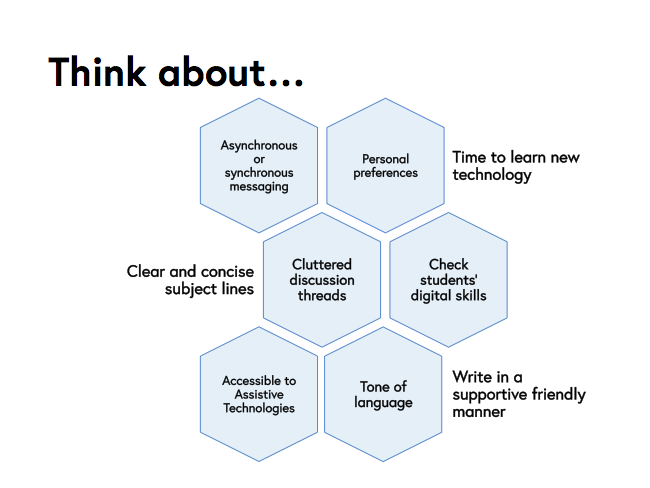 honeycomb of items to think about