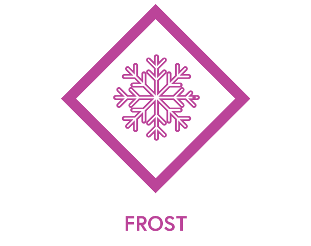 Symbol to show Frost