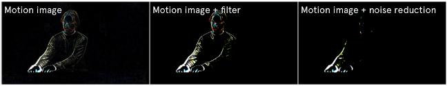 Filtered motion image