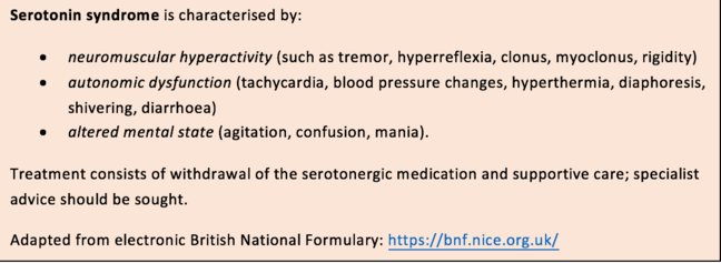 "Image with words - ""Serotonin syndrome is characterised by: neuromuscular hyperactivity, autonomic dysfunction, and altered mental state. Treatment consists of withdrawl of the serotonergic medication and supportive care; specialist advice should be sought."""