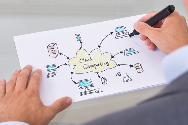Hand drawing cloud computing and connected devices