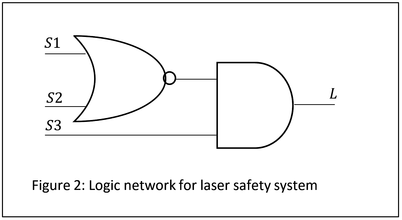 Digital Logic Examples Electrical Engineering Circuit Symbols View Diagram Figure 2 Network For Laser Safety Click To Expand