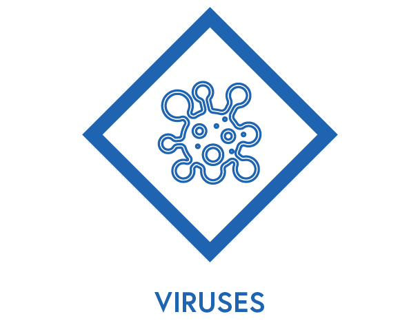 Symbol to show viruses