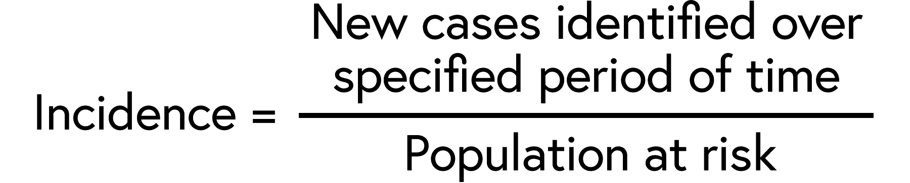 Incidence definition