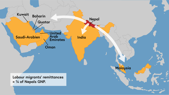 Map showing the top destinations for Nepalese migrants.