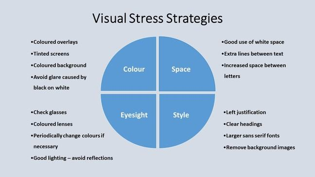 Visual Stress Strategies as described in the text
