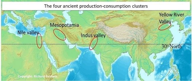 the four ancient production-consumption clusters