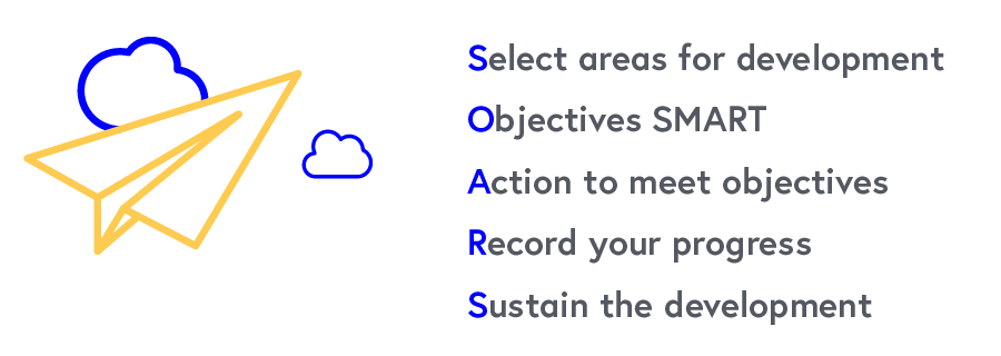 SOARS: Select areas for development; Objectives SMART; Action to meet objectives; Record your progress; Sustain the development