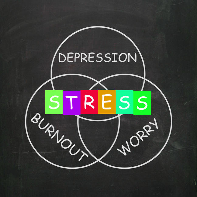 Illustration of factors contributing to stress