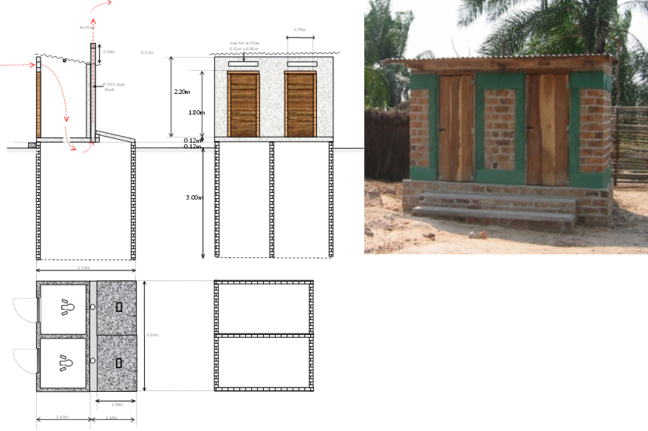 Schematic of VIP latrine (left) and photo in Democratic Republic of Congo (right).