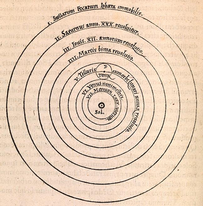 Diagram of the solar system in Nicolaus Copernicus, *De Revolutionibus Orbium Coelestis* (Nuremberg, 1543), fol. 9v. © The Board of Trinity College Dublin.