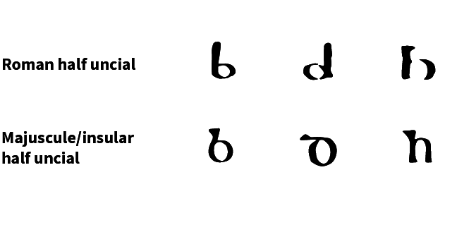 Figure 1, a comparison between insular and Roman lettering styles