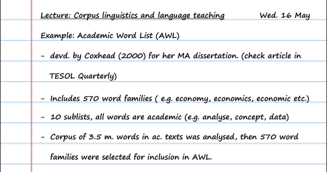 Linear hand written notes on lined paper:Lecture: Corpus linguistics and language teaching		Wed. 16 May Example: Academic Word List (AWL) - devd. by Coxhead (2000) for her MA dissertation. (check article in TESOL Quarterly)  - Includes 570 word families ( e.g. economy, economics, economic etc.) - 10 sublists, all words are academic (e.g. analyse, concept, data) - Corpus of 3.5 m. words in ac. texts was analysed, then 570 word families were selected for inclusion in AWL.