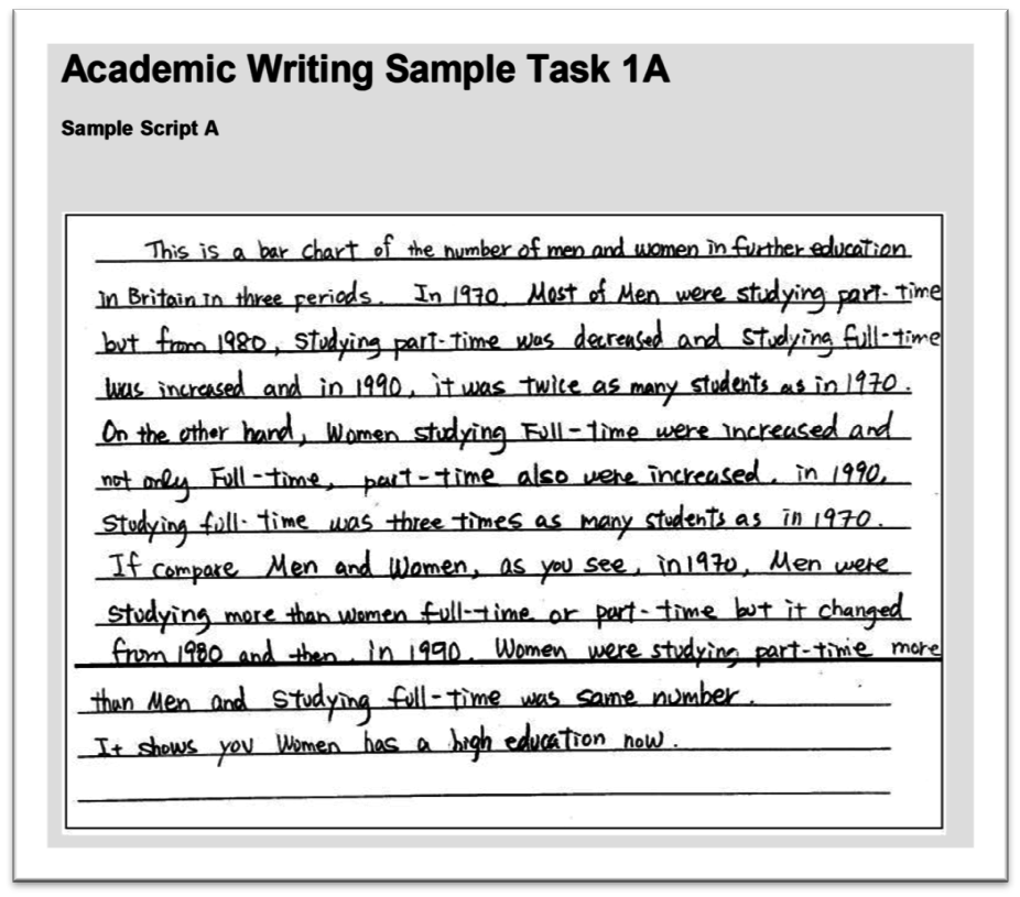 Ielts academic writing task 2 sample topics for expository