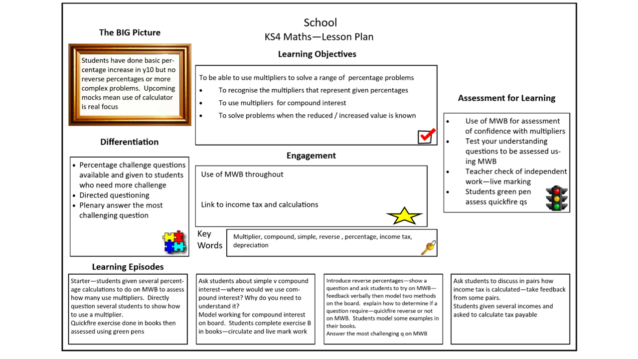 Lesson plan with learning objectives aligned to exam assessment criteria.