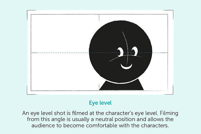 Camera Positioning Filmmaking And Animation In The Classroom. Eye Level. Worksheet. The Eye And The Camera Worksheet At Mspartners.co