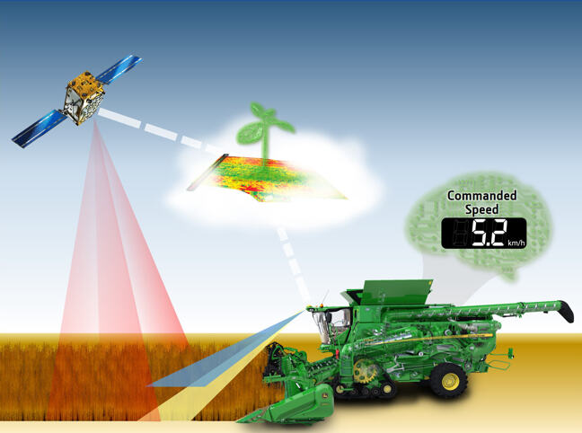 graphic showing a combine harvester receiving information about the crop it's working on via a satellite