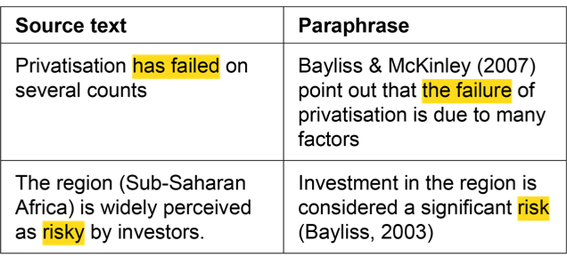 Source text: Privatisation has failed (highlighted in yellow) on several counts. Paraphrase: Bayliss & McKinley (2007) point out that the failure (highlighted in yellow) of privatisation is due to many factors. Source text: The region (Sub-Saharan Africa) is widely perceived as risky (highlighted in yellow) by investors. Paraphrase: Investment in the region is considered a significant risk (highlighted in yellow) (Bayliss, 2003)