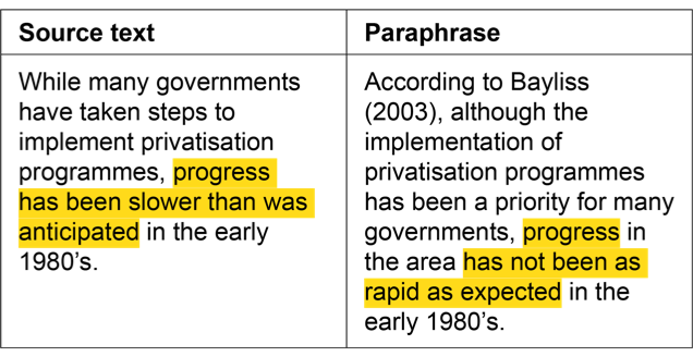 Source text: While many governments have taken steps to implement privatisation programmes, progress has been slower than was anticipated (highlighted in yellow) in the early 1980's. Paraphrase: According to Bayliss (2003), although the implementation of privatisation programmes has been a priority for many governments, progress (highlighted in yellow) in the area has not been as rapid as expected (highlighted in yellow) in the early 1980's.