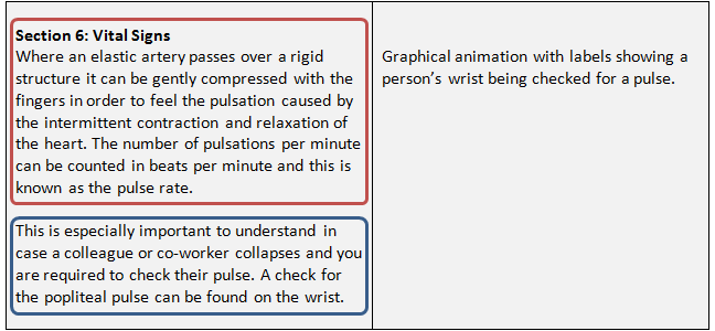 Example 2 Highlighted