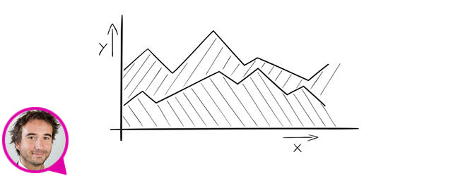 Illustration of a graph (representing analytics). Underneath is a photograph of Mischa Dohler in a speech bubble, indicating that the following text are his words.