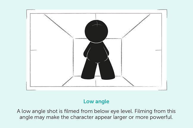 Low Angle Image