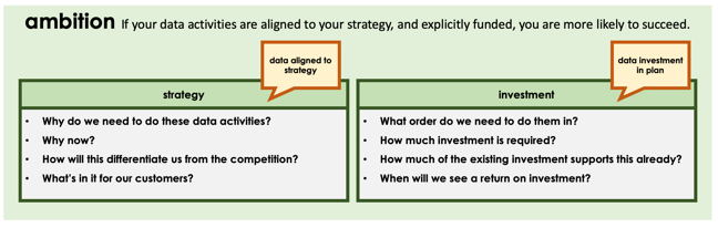 illustration of the strategy and investment questions in this step