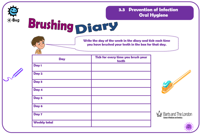 Example table from brushing diary activity
