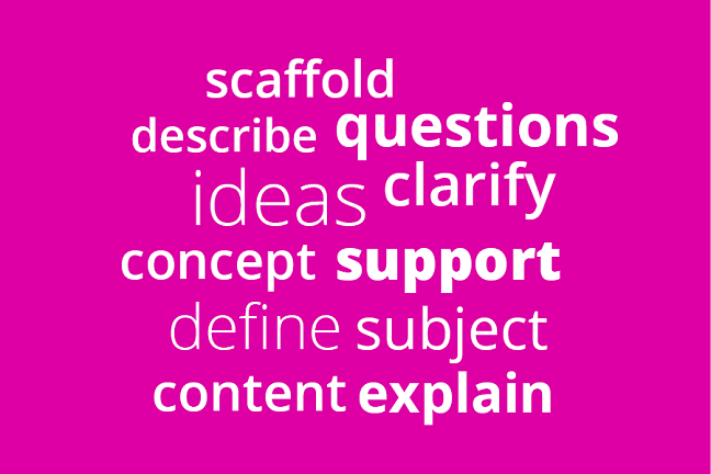 scaffold, describe, questions, ideas, clarify, concept, support, define, subject, content, explain
