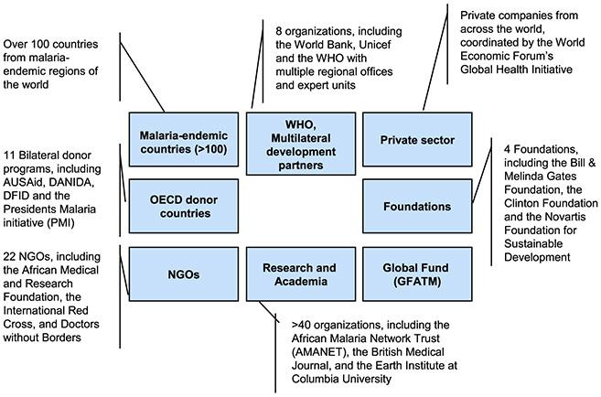 Global health as partnership