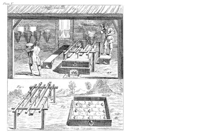 Illustration published by William Brownrigg in his book 'The art of making common salt', Plate V, 1748 showing the process of making salt