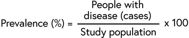 Prevalence definition