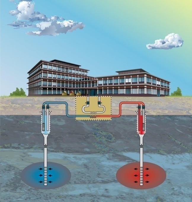 Using heat and cold storage for buffering energy