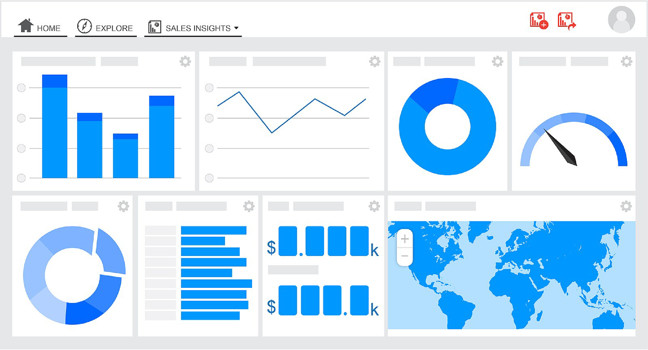Example of a business intelligence dashboard, showing various plot types.